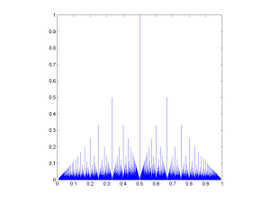 The rational distribution g(a/(a+b))=1/max(a,b) of Trifonov et al.