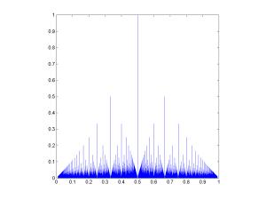 The rational distribution g(a/(a+b))=1/max(a,b) of Trifonov et al.