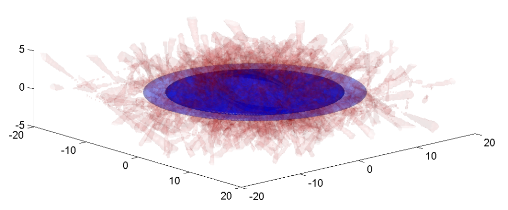 Galactic model with gamma ray bursts (red) and density isocontours (blue).
