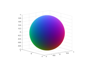Sphere used to stereographically map complex numbers to colors.
