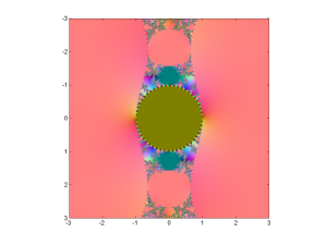 """Mandelbrot set"" for the hyperbolic tanh function tanh(cz)."