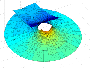 Gamma function minimal surface close to the z=0 singularity. Colour denotes Re(z). Integration contours from 1 to z run clockwise for Im(z)0.