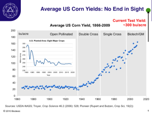 Average corn yields over time. Image from Biodesic.