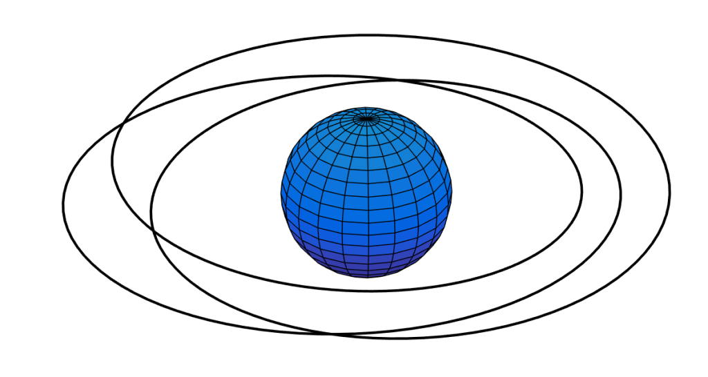A topopolis wrapped as a 3:2 torus knot around another body.