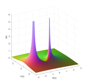 Plot of z/(1-z-z^2), the generating function of the Fibonacci numbers. It has poles at (1+sqrt(5))/2 (the dominant pole giving the overall asymptotic growth of Fibonacci numbers) and (1-sqrt(5))/2, which does not contribute much to the asymptotic behavior.