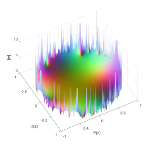 The function sum_p z^p, where p runs over the primes.