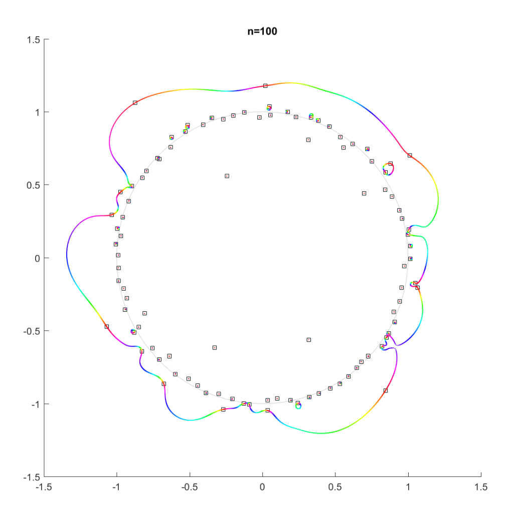 Movement of the zeros of a random degree 100 polynomial.