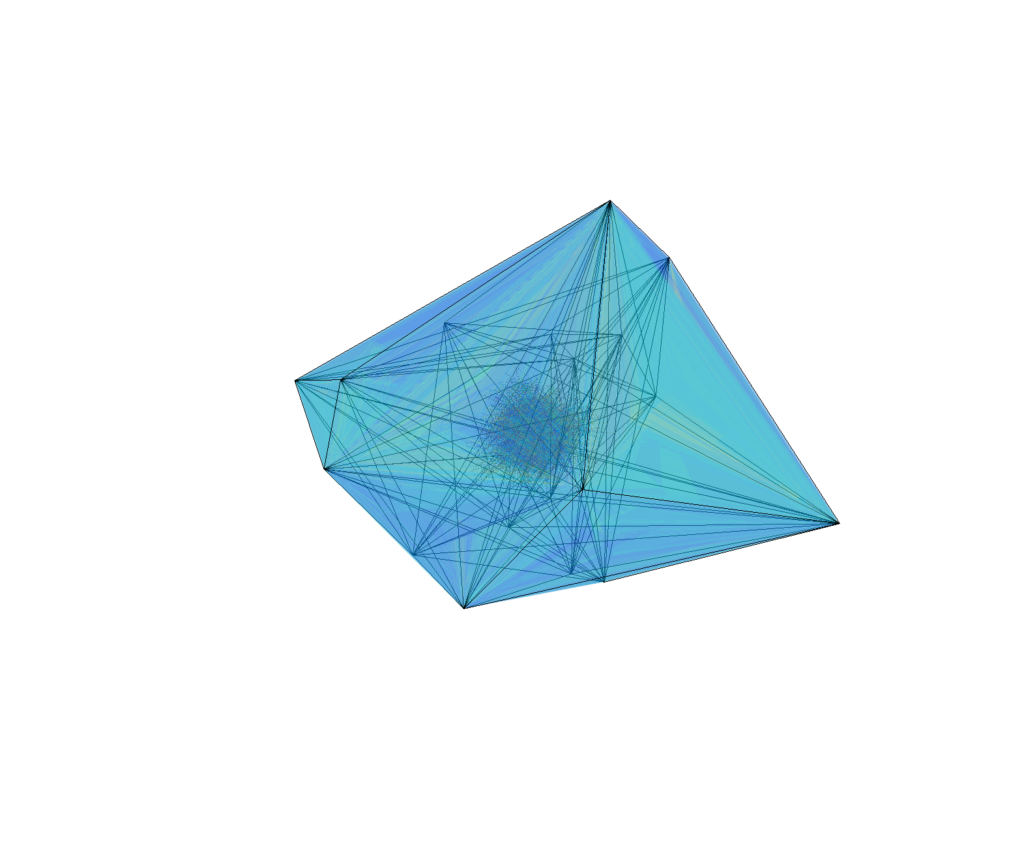 Projection of a 12D polytope with 20 vertices. Each face is a 11 dimensional simplex.